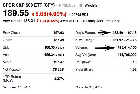 Stock options screening