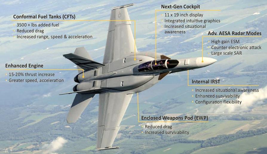 「F/A-18E/F Block III Super Hornet」的圖片搜尋結果